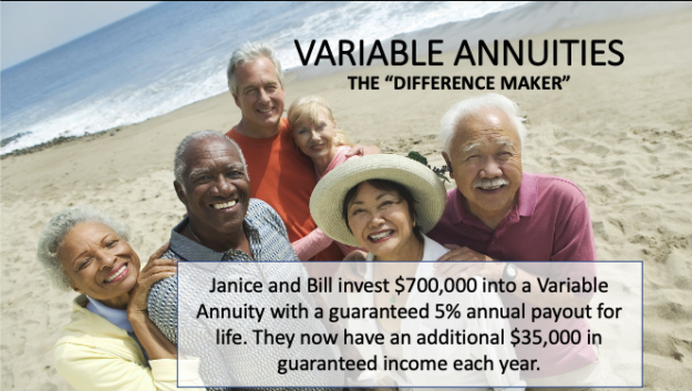 Variable Annuities - The Scott Lask Wealth Management Group